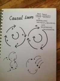 causal loops